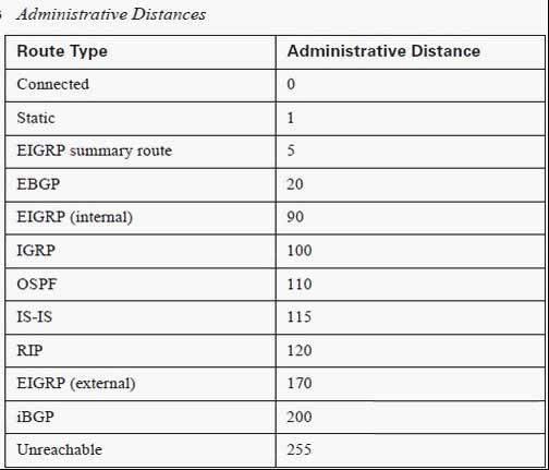 【H3C技术】OSPF配置命令全解析